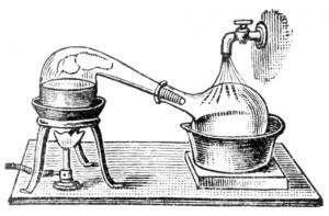 Storia del profumo alambicco